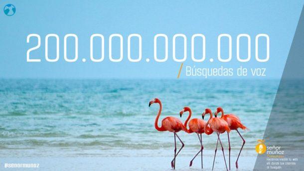 200 000 000 000 de Busquedas por voz