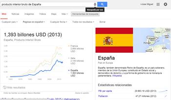 Consulta del PIB de España