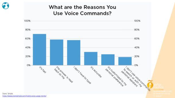 Uso de búsquedas por voz